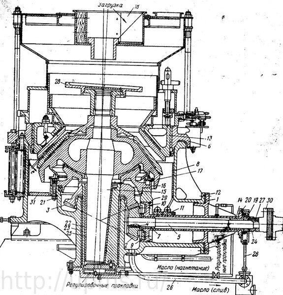Дробилка ксд 1200, ксд-900 производительность грохота гил-52