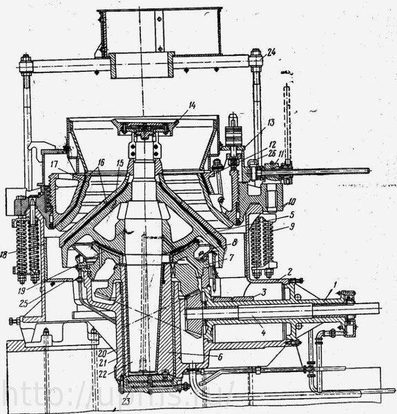 Технические характеристики ксд-600 челябинск конусный дробилки ксд-900, 1200т